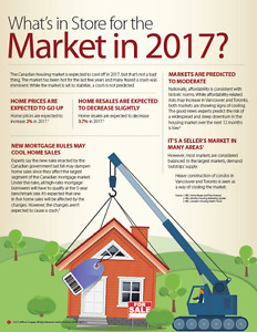 WHAT'S IN STORE FOR THE MARKET IN 2017?