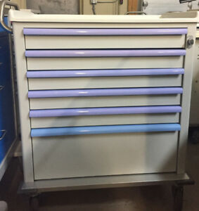 Massive Used Equipment Sale-Tool Carts & Fax Machines *New Date*