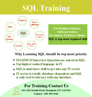 SQL TRAINING ON ORACLE & SQL SERVER FROM INDUSTRY EXPERTS/22 DEC