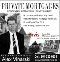 Home Equity Line of Credit with income verification