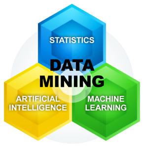 Statistics and Data Analysis Tutoring