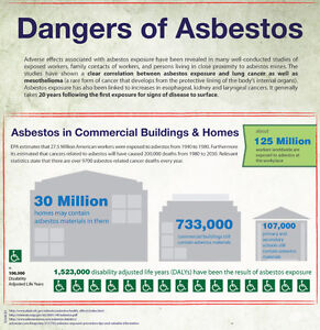 CAMBRIDGE ASBESTOS & MOULD TESTING AND REMOVAL