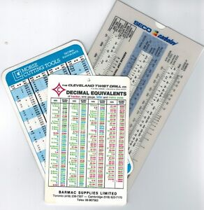 Machinist Top Drawer Calc Charts and slide