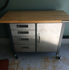 Work benches and tool box
