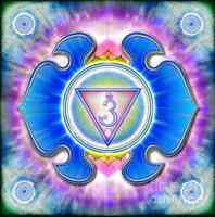 Develop your Intuition / Psychic Awareness