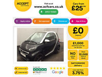 Smart fortwo Grandstyle Plus FROM £25 PER WEEK!