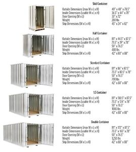 Used 40ft shipping containers Kingston Kingston Area image 10