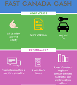 Get a Bad Credit Car Loans in Ottawa : Without Any Job Requireme