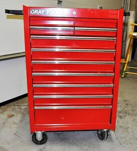 Tool Box / Roller Cabinet