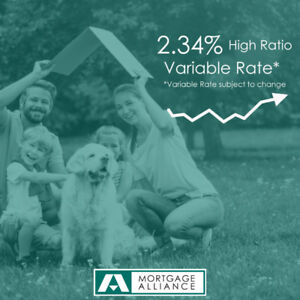Private Mortgage Rates Start from 5.99%