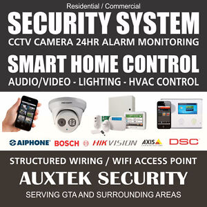 CCTV SECURITY CAMERA - SMART HOME - STRUCTURED WIRING