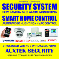 SMART HOME SOLUTIONS-- STRUCTURED WIRING -- SECURITY AND ALARM S
