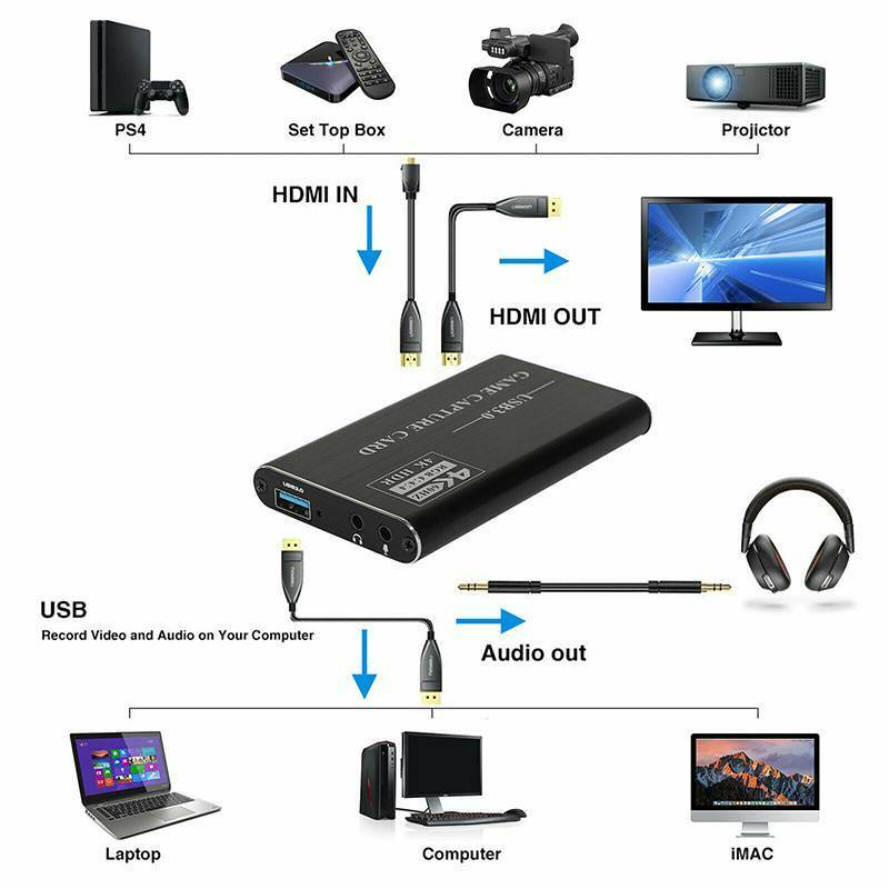 4K 1080p HDMI USB Card Live for