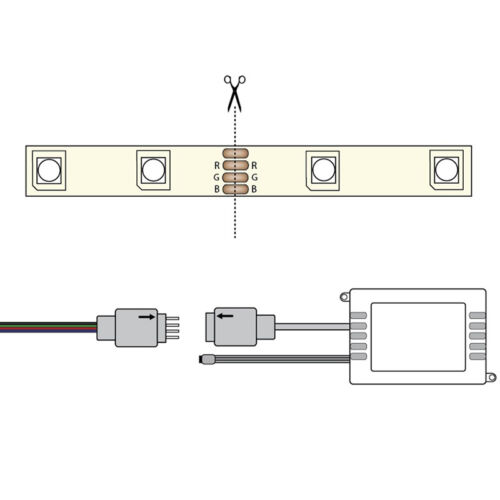 LED Stripe 5050 SMD RGB Streifen Band Lichtleiste Fernbedienung Trafo 5m 10m 20m