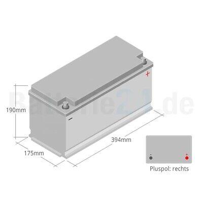 VARTA Silver Dynamic I1 Autobatterie 12V 110Ah 610 402 092 Starterbatterie