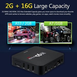 Android Boxes M9S Pro