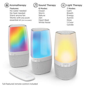 iHome iZABT50 Aroma BT Speaker with Lighting White (bnib)