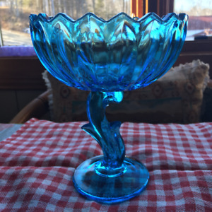 Indiana Glass Compote Bowls