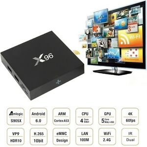 ★X96 Android 6.0! TV Box - Fully Loaded / Kodi 16.1 & Add-Ons
