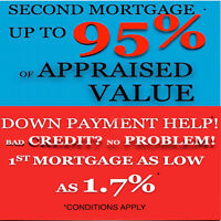 SECOND MORTGAGES-DOWN PAYMENT HELP-BEST MORTGAGES