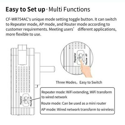 1200Mbps WiFi Extender Repeater Signal Booster Wireless Router Range Network USA - $13.99