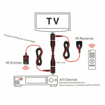 HDMI TV Remote Control IR Infrared Extender Signal Receiver Repeater Emitter -