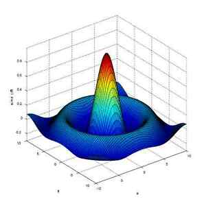 Looking for MATLAB Assignment help?Experts are one click away