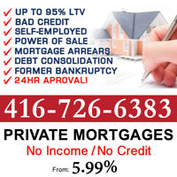 Private Mortgage--2nd Mortgage--Private Lending --Private Lender