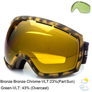 Lunette Electric / Electric Goggle