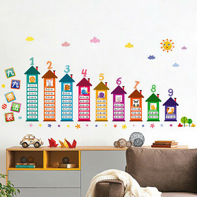 Home Decor Web Site Children 99 Multiplication Table Wall Sticker Kids Room Learn Educational Decal The Best Home Decorating Blogs