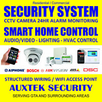 smart home  solution --Phone ---cctv cameras --wiring
