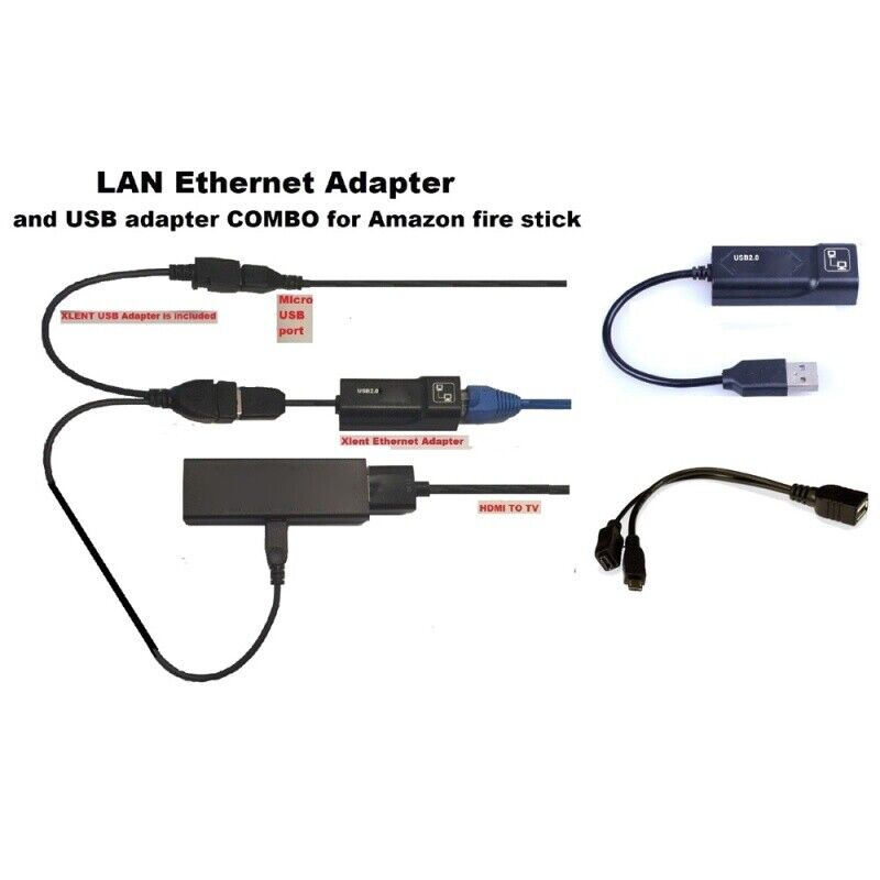 LAN Ethernet Adapter For AMAZON FIRE TV 3 & STICK 2 GEN Buffer Reduce OTG Cable