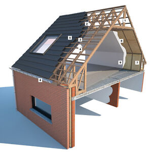 REPAIR ROOFING REPARATIONS TOITURES 24 HRS 7 JOURS***BEST PRICE West Island Greater Montréal image 1