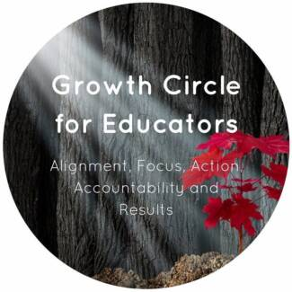 Term 4 Growth Circle for Educators Merrimac Gold Coast City Preview