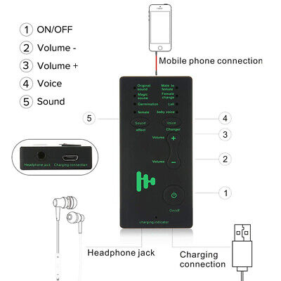 7 Different Sound Changes Voice Changer Device For Computer/Laptop/Tablets BR (Voice Changer Device)