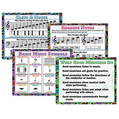 McDonald Publishing MC-P960 Music Teaching Poster Set, Set of (Publisher Music Posters)