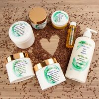 Skin Care Product Sales