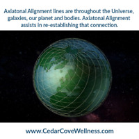 Axiatonal Alignment Cobourg ON area
