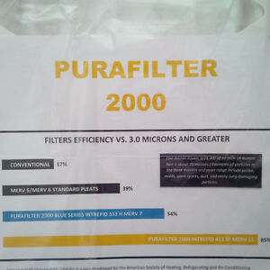 Purafilter Gold Air Filters (3\0