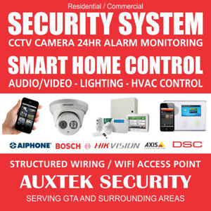 STRUCTURED WIRING - CCTV CAMERA  - SMART HOME - SECURITY SYSTEM