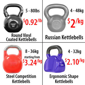 Round Vinyl Coated Russian Style Steel Adjustable Kettlebell