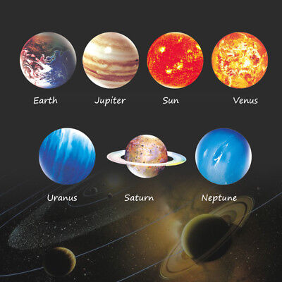 3D Planet Flourescent Luminous Wall Sticker Removable Glow In the Dark Art Decal (3d Planets)
