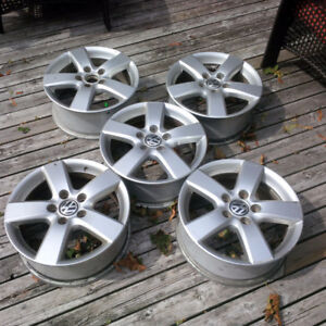 Alloy rims, set of 5