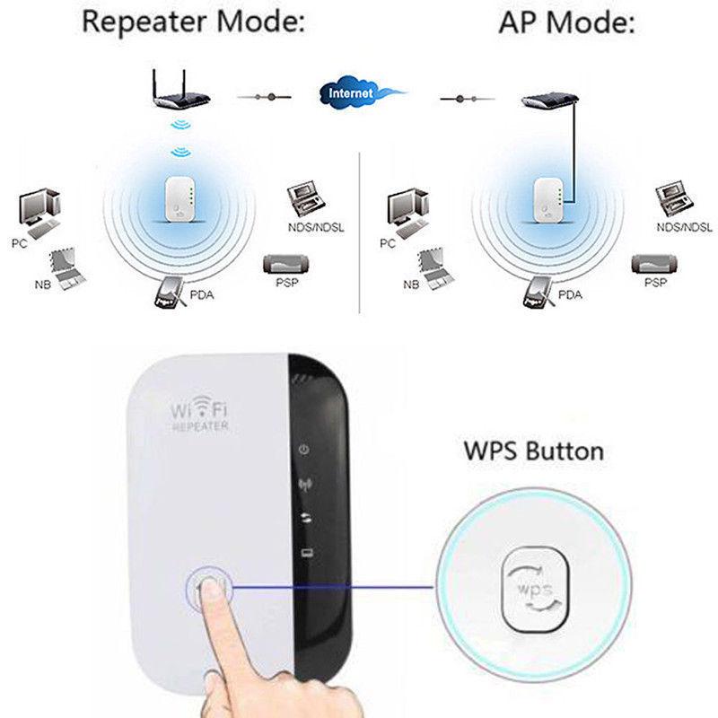 WiFi Range Extender Super Booster 300Mbps Superboost Boost Speed Mini Wireless