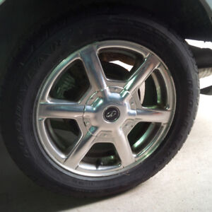 Used Goodyear Eagle Sport Tires