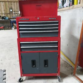 Sealed tool box used