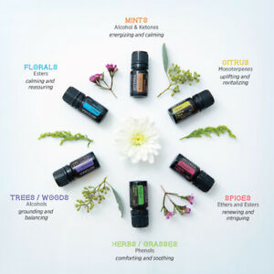 Brand New Doterra Essential Oils- 25% off retail