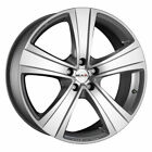 Wheels 22 Inch for Range Rover