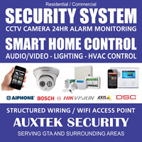SMART HOME SOLUTIONS  CCTV, ALARM, ACCESS CONTROL, HOME AUTOMATI