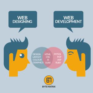 TOP WEB DESIGN & DEVELOPMENT | WORDPRESS | SEO